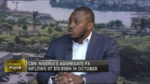 Nigerian FX market watch: CBN: Banks must increase lending to grow GDP