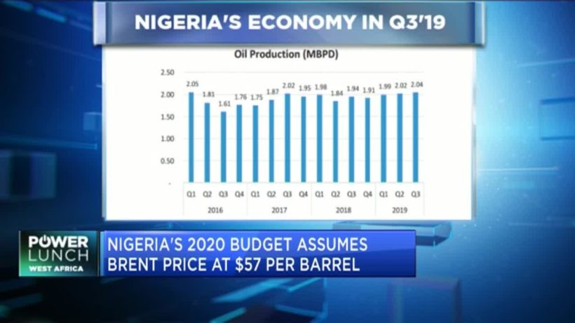 MPC urges FG to reconsider $57 oil benchmark for 2020