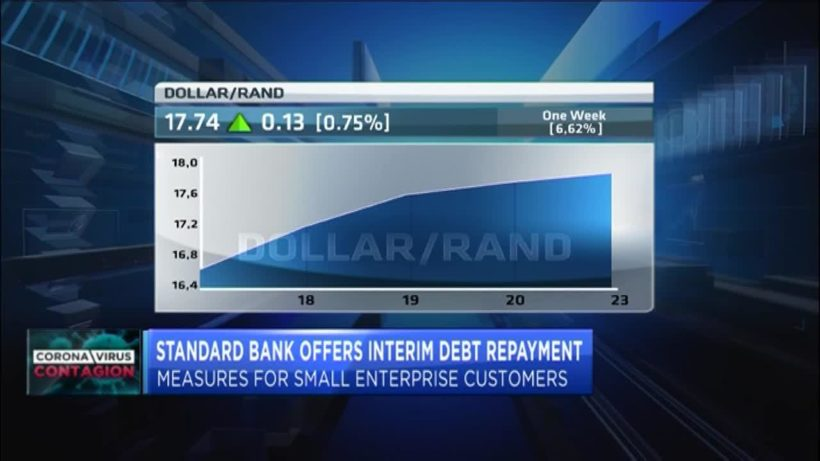 Standard Bank unveils measures to mitigate COVID-19 impact on its customers