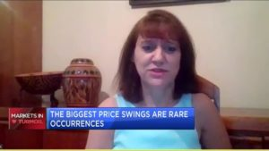 Alexander Forbes' Janina Slawski on lessons from past market plunges