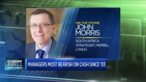 How SA fund managers are viewing the markets